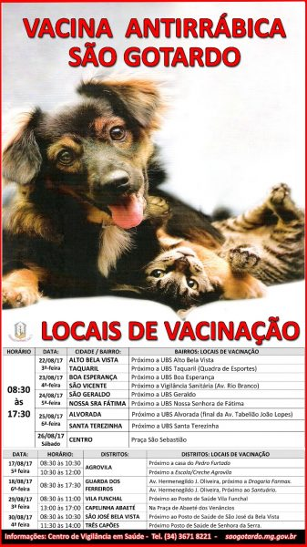 Foto Capa: Divulgação/Centro de Vigilância em Saúde de São Gotardo