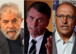 Em São Paulo, Bolsonaro bate Alckmin e Lula em intenção de votos