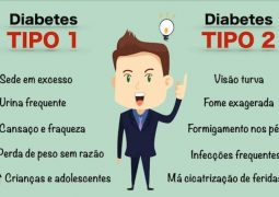 Emagrecimento ou obesidade instantânea e constantes fraquezas: Cuidado você pode estar com Diabetes