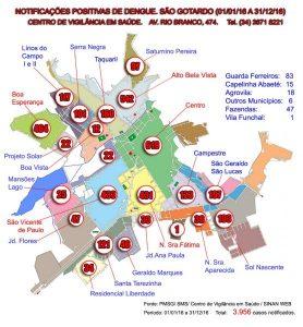 Casos de Dengue em 2016