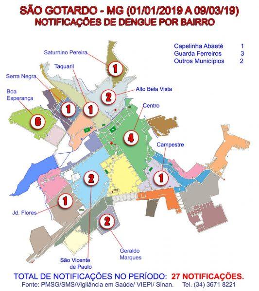 Foto Capa: Centro de Vigilância em Saúde de São Gotardo