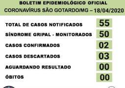 São Gotardo confirma segundo caso do novo Coronavírus na cidade