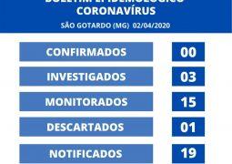 Casos monitorados sobre o novo Coronavírus continuam crescendo em São Gotardo