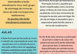 Rede Pública Municipal de Ensino cria plataforma online para que alunos não fiquem prejudicados durante a paralisação das aulas em São Gotardo