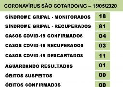 Três casos para Coronavírus são descartados em São Gotardo