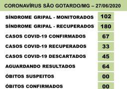 Após contraprova, laboratório descobre erro em exames positivados para o Covid-19 do Lar do Idoso de São Gotardo