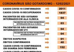 São Gotardo confirma 3 novos óbitos por Covid-19 e positivados para a doença ultrapassam marca de 2000 casos